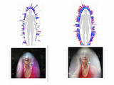 Aura Before And After Use Without And With Phone Radiation Protection