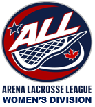 2019 ALL Women's Division Payment