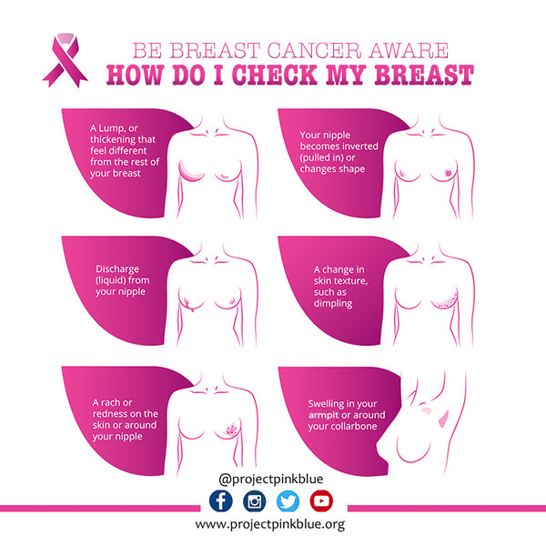 HOW DO I CHECK MY BREASTS? BREAST CANCER