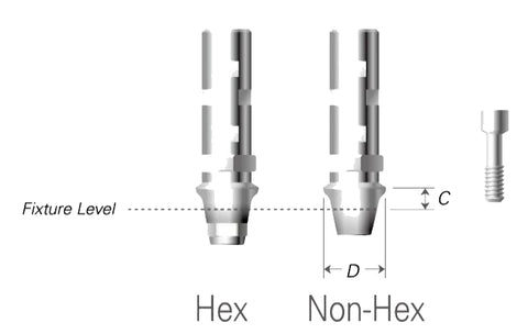 DIO UF(II) Temporary Abutments