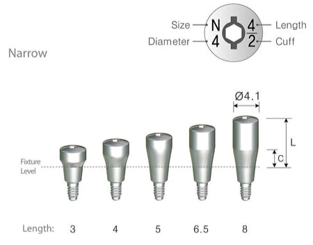 DIO SM Healing Abutments