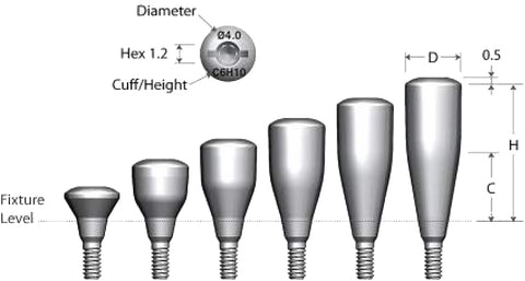 DIO UF(II) Narrow Implant System Healing Abutments