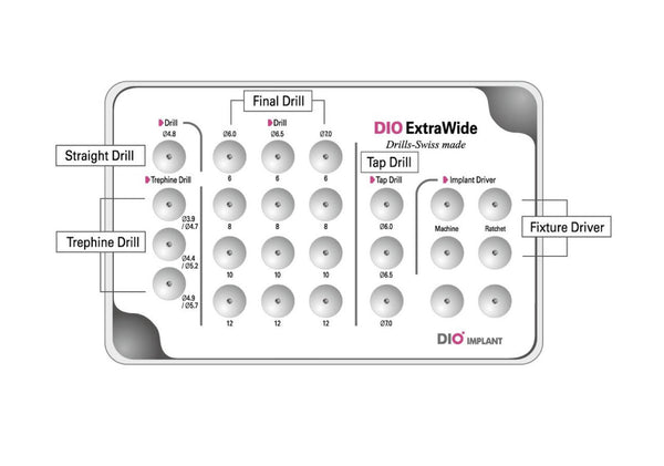 DIO UF (II) Wide Surgical Kit