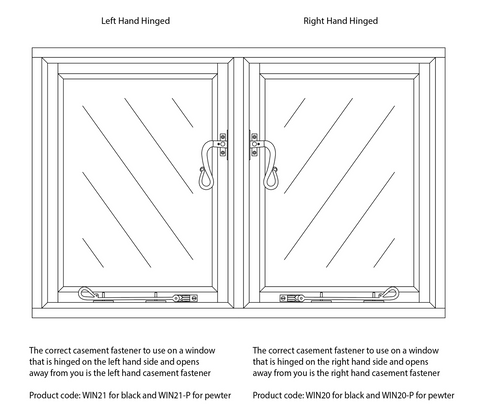 Shepherds Crook Casement Window Fastener Handing Guide