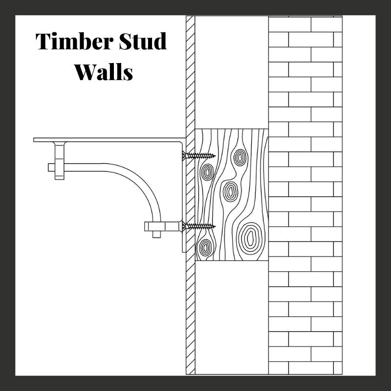 Drawing of shelf bracket fixed to a timber stud wall