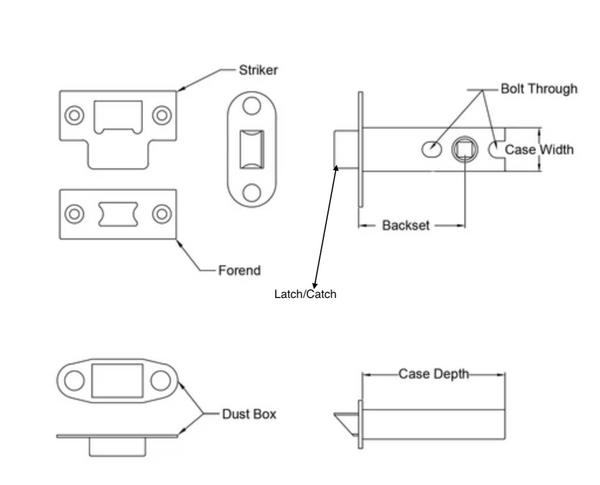 Labelled parts of a tubular latch
