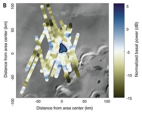 Radar depiction of a newly discovered Martian lake