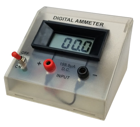Digital Ammeters