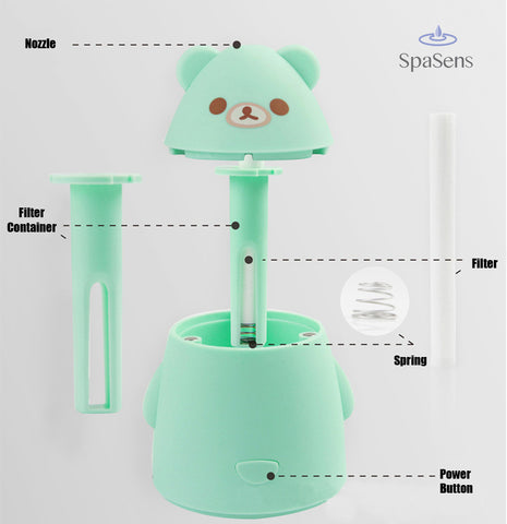 spasens animal humidifier specifications