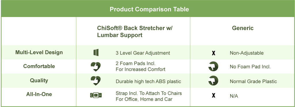 comparison table of back stretcher