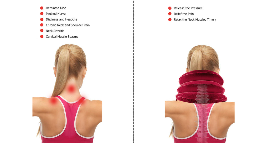 Neck Traction Cervical  Collar Device ChiSoft®