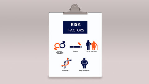 risk factors rheumatoid arthritis