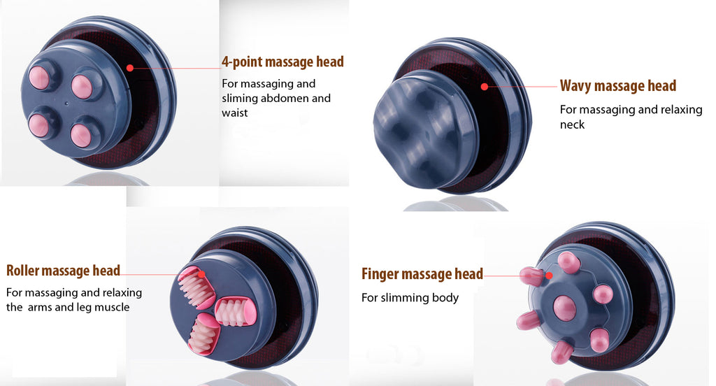 How to use chisoft electric multi-purpose body massager