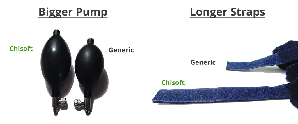 Chisoft Neck Traction Compare to Generic