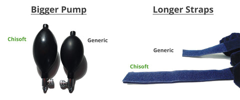 ChiSoft Neck Traction Features