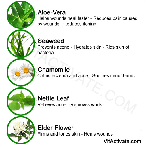 Fyola Toner Gel Ingredients