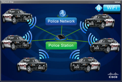 Automactic wifi video uploading from police car camera to police station via 802.11