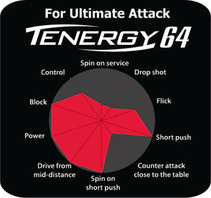 Butterfly Tenergy 64 FX Table Tennis Rubber