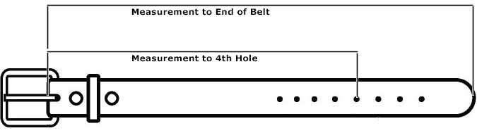Belt Measurement Where to measure from