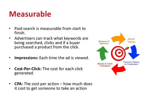 PPC is Measurable