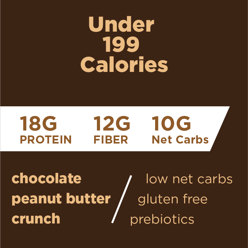 NEW Barology High Protein Energy Bar for Women - Chocolate Peanut Butter Crunch - Barologybar.com