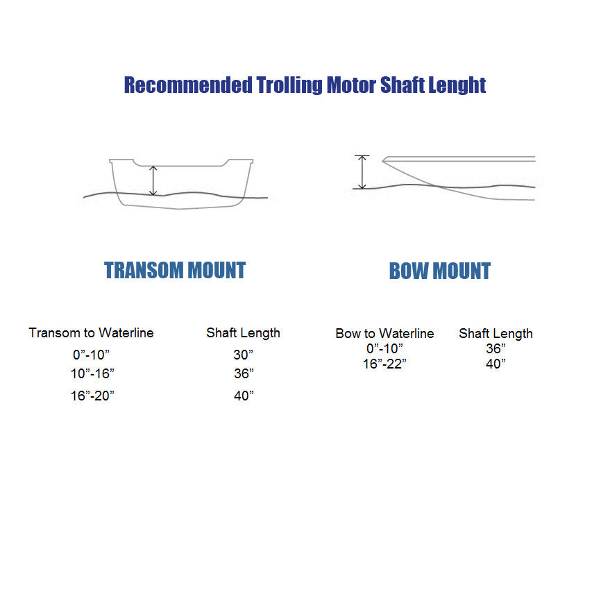 How to measure trolling motor shaft length for Trolling motor shaft length