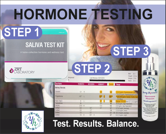 Best Way to Test Hormones