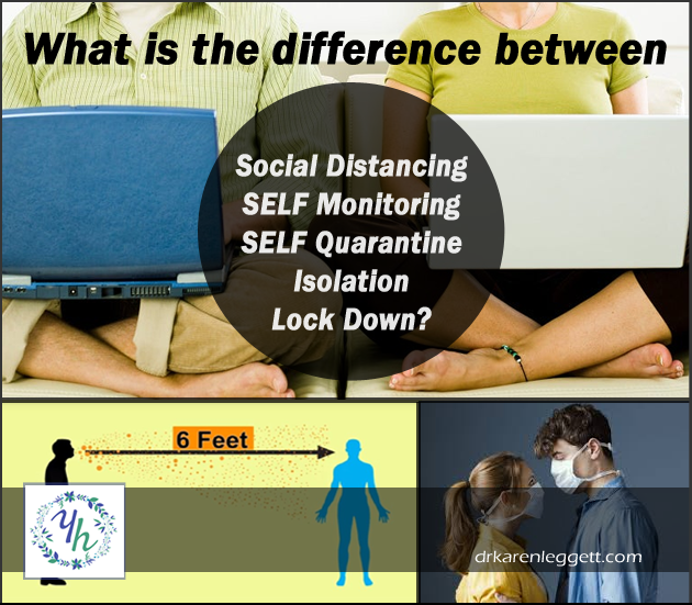 What is the difference between Social Distancing, SELF Monitoring, SELF Quarantine, Isolation, and Lock Down?
