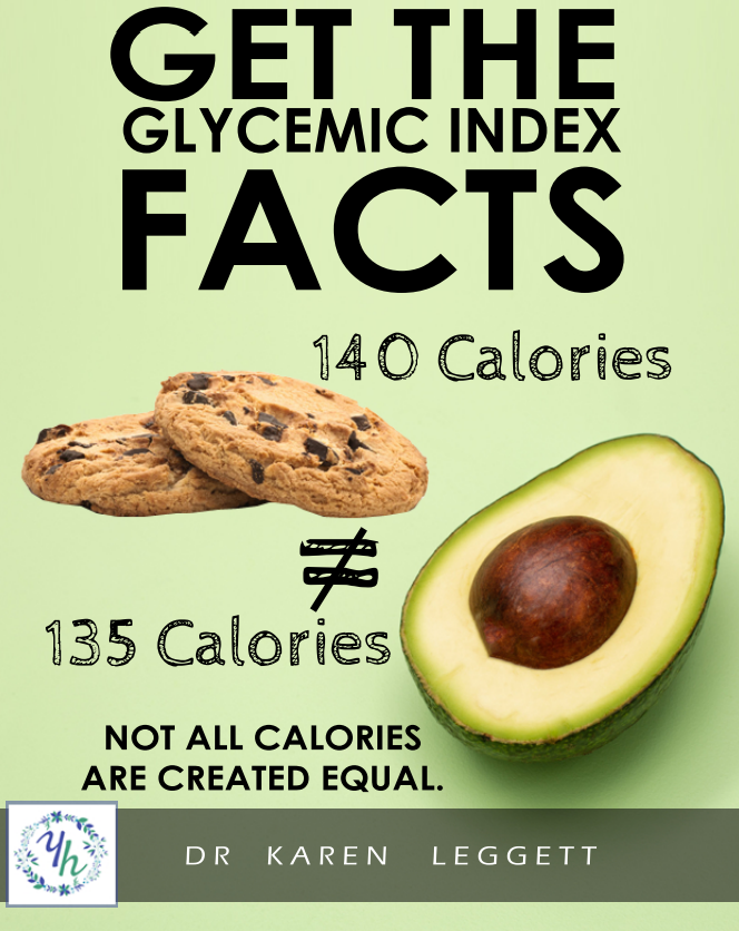 Get the GLYCEMIC INDEX FACTS