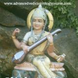 Learn Vedic Astrology, Advanced Course