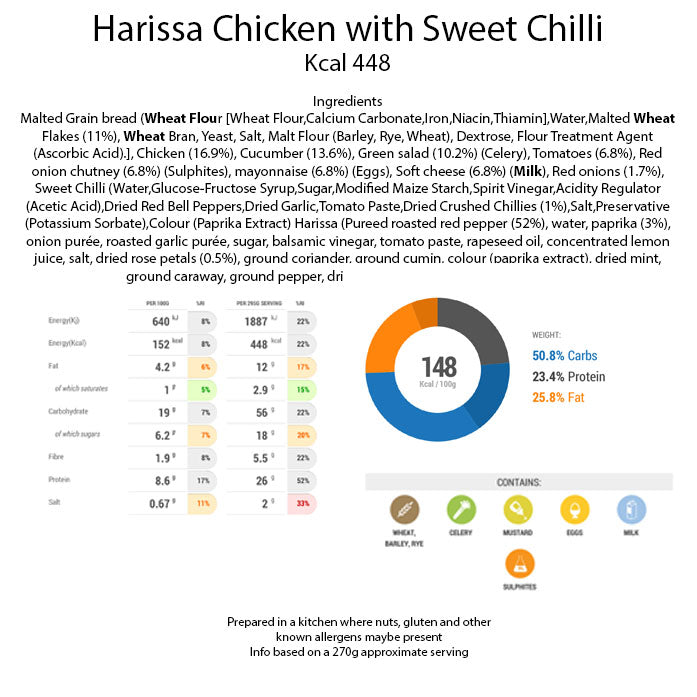 Harissa Chicken & Sweet Chilli