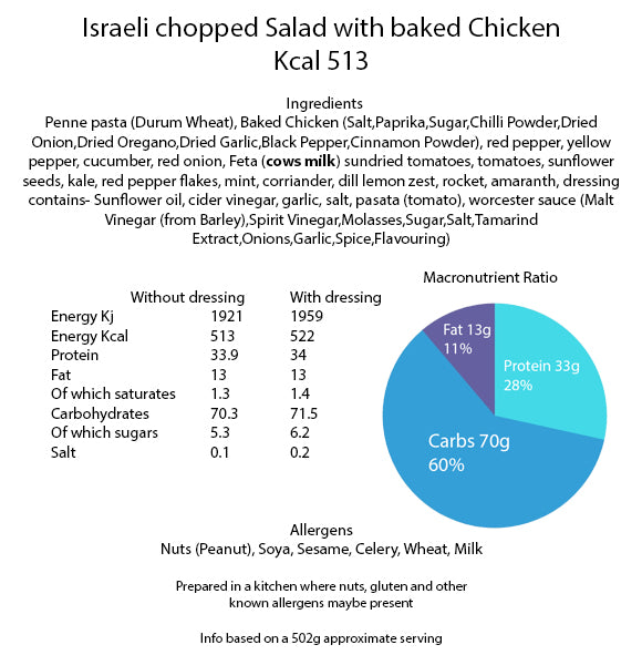 Israeli chopped Chicken Salad