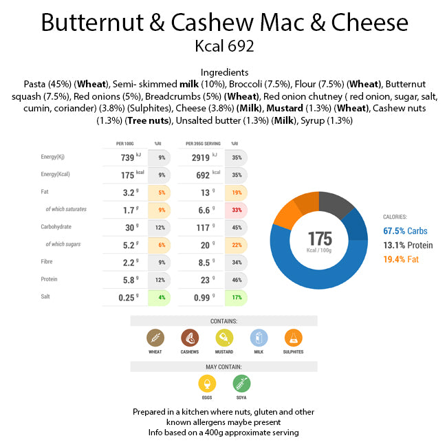 Butternut & Cashew Mac & Cheese