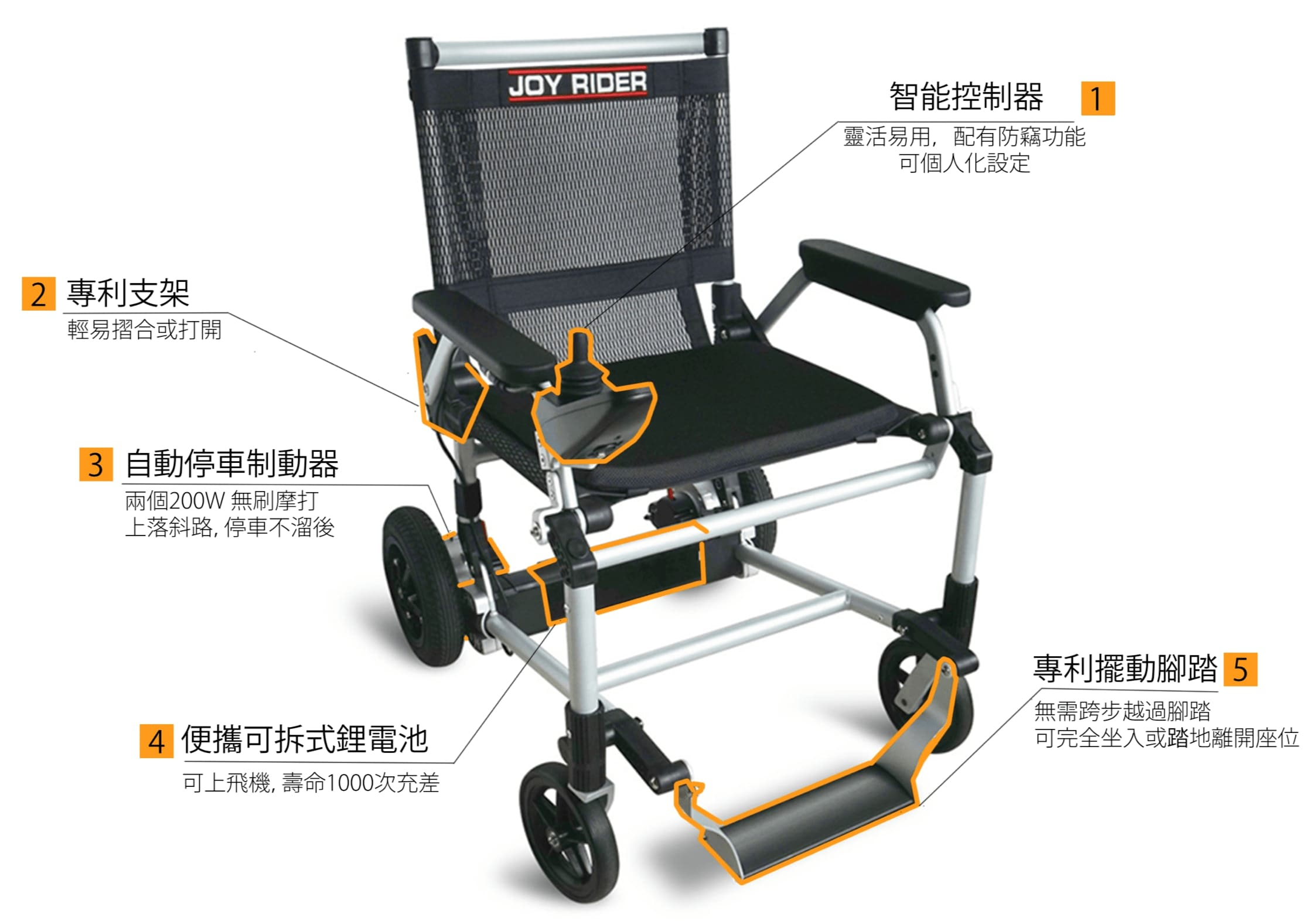 joy rider wheelchair 電動輪椅