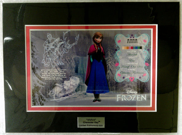 ACME Frozen Anna Character Key Cell