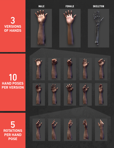 Brush Set + Asset Library: Pile of Hands