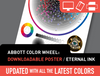 Abbott Color Wheel: Digital Poster