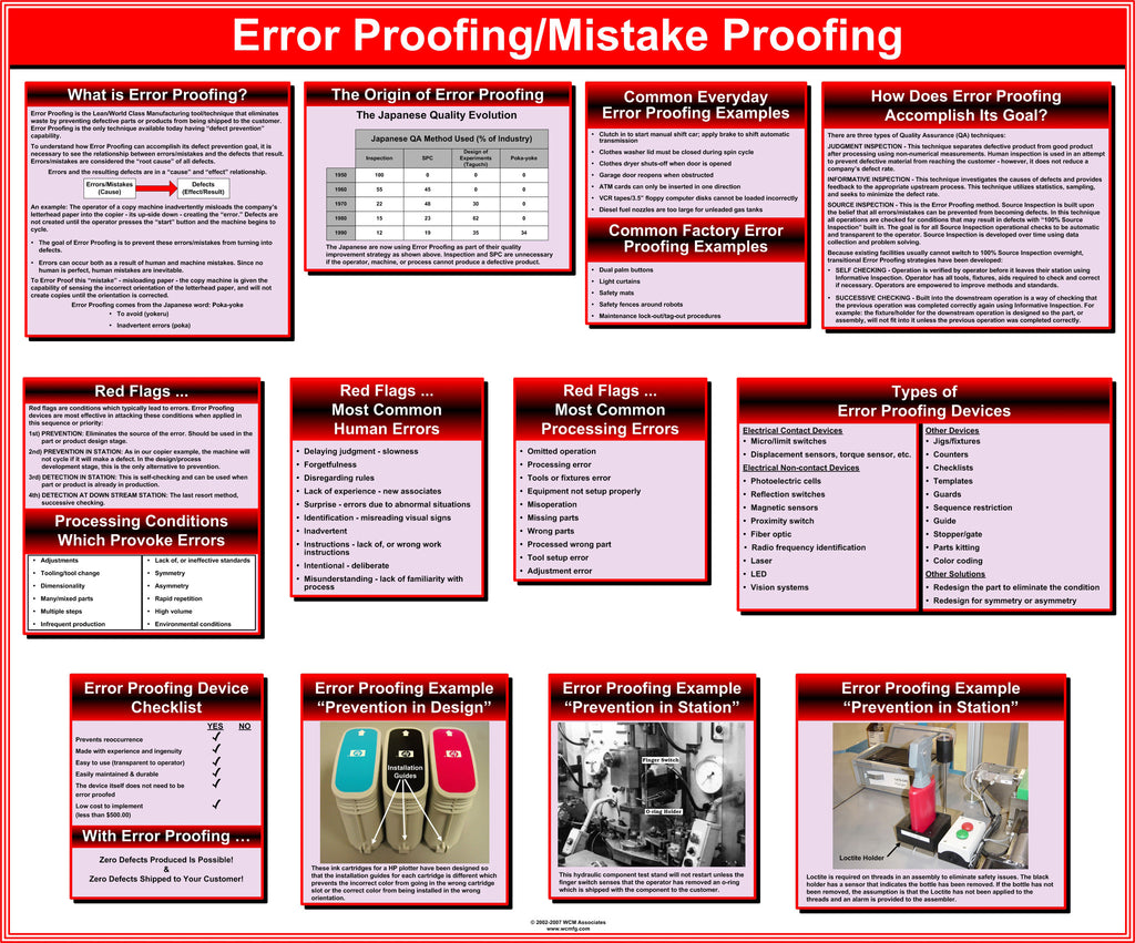 Lean Training Posters - Glossy (Unmounted)