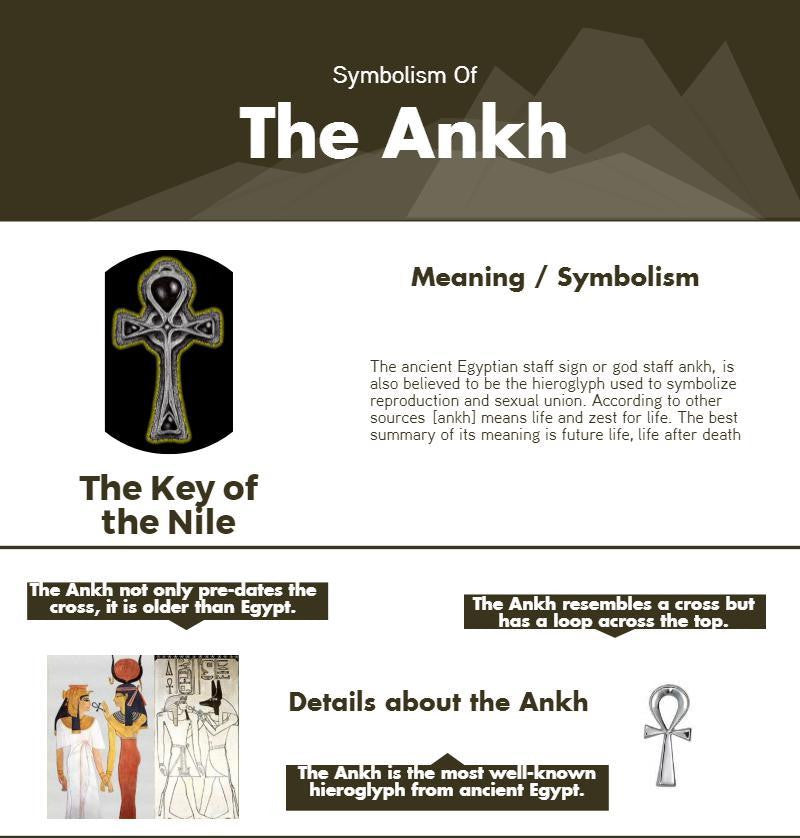The Key of The Nile