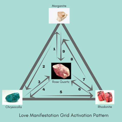 Love Manifestation Crystal Grid Activation Pattern by Adrienne Goff for Nature's Treasures
