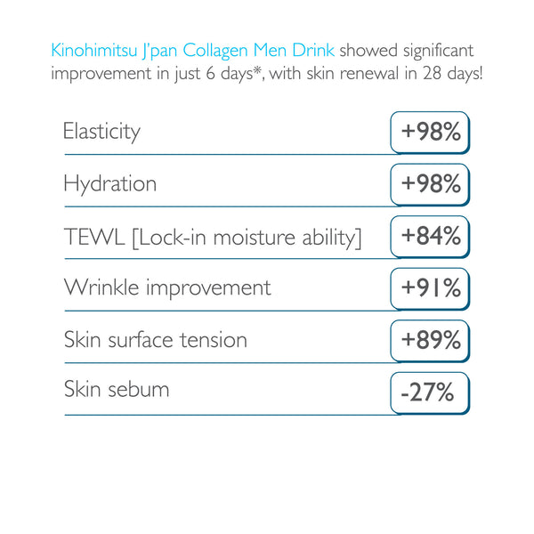 Collagen Men 5300 16's - Kinohimitsu-Global - 3