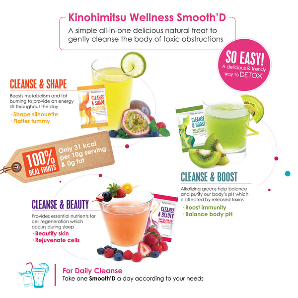 Wellness Smooth'D 2-Day Speed Cleansing 12's - Kinohimitsu-Global - 5
