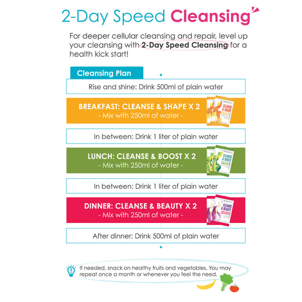 Wellness Smooth'D 2-Day Speed Cleansing 12's - Kinohimitsu-Global - 6