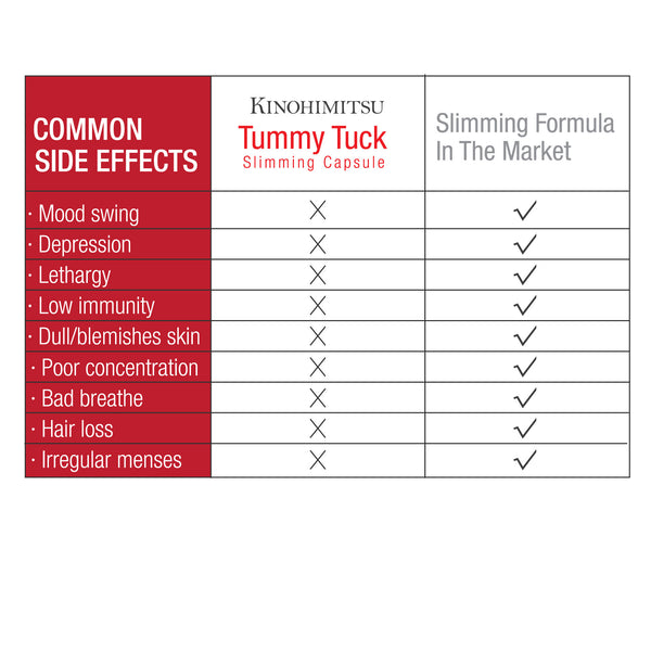 Tummy Tuck Slimming Capsule - Kinohimitsu-Global - 5