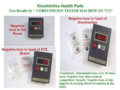 Health Pads 14's - Kinohimitsu-Global - 3