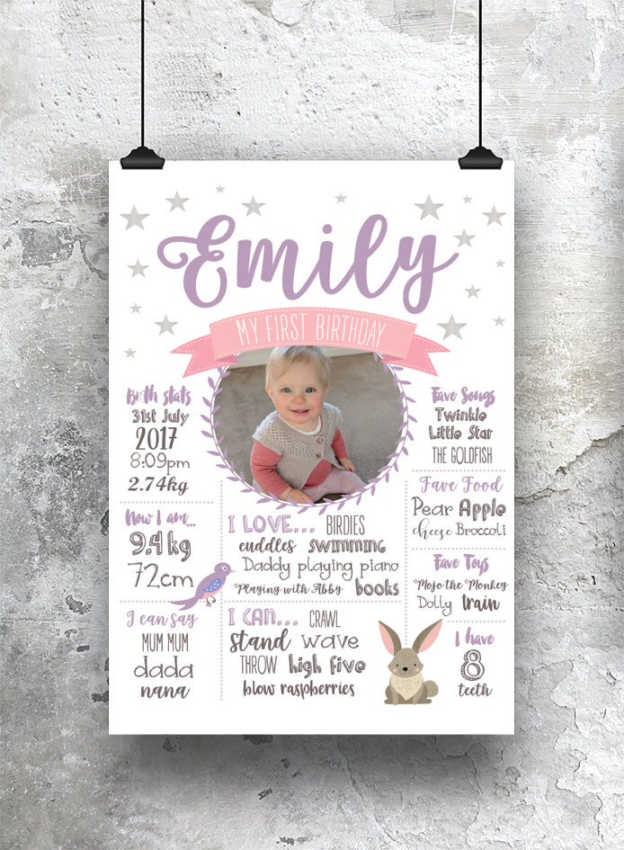 1st Birthday Chalkboard Print with Photo - Twinkle Twinkle - SO! Collective