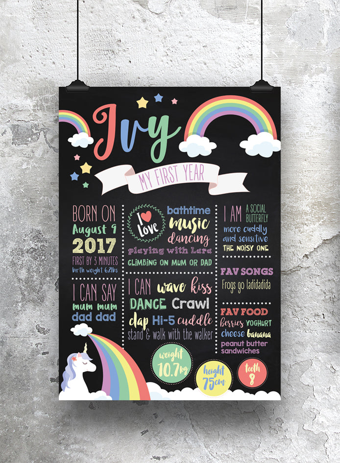 1st Birthday Rainbow Chalkboard Print - SO! Collective