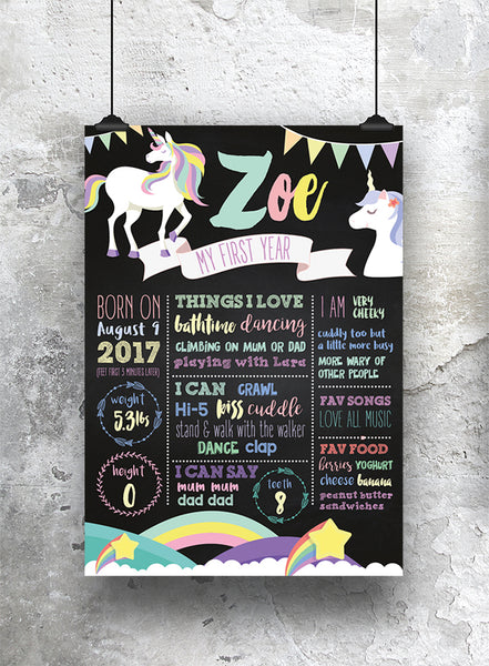 1st Birthday Unicorn Chalkboard Print - SO! Collective
