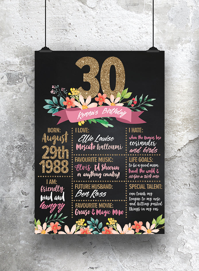 Birthday Chalkboard Template | 30th Birthday Chalkboard Print So Collective