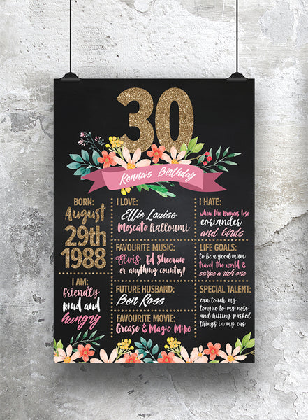 30th Birthday Chalkboard Print - SO! Collective
